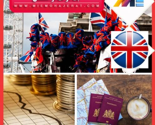 ثبت شرکت درانگلستان