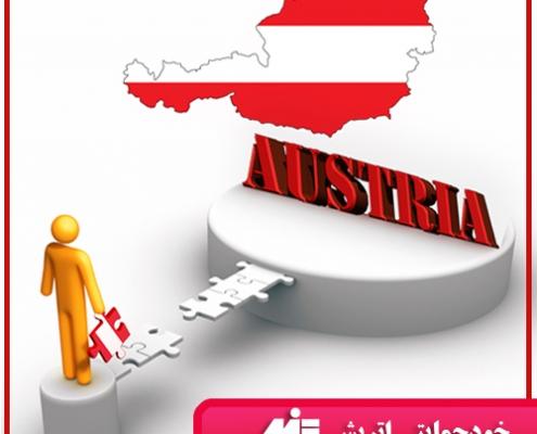 خودحمایتی اتریش