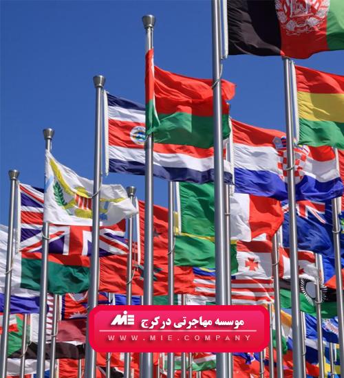موسسه مهاجرتی در کرج