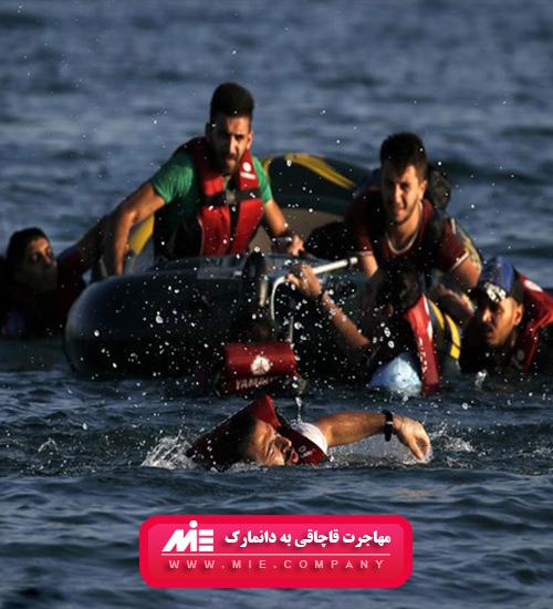 مهاجرت قاچاقی به دانمارک