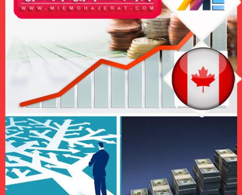 مهاجرت به کانادا از طریق سرمایه گذاری