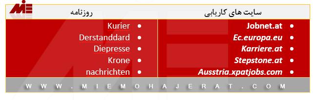 سایت های کاریابی اتریش