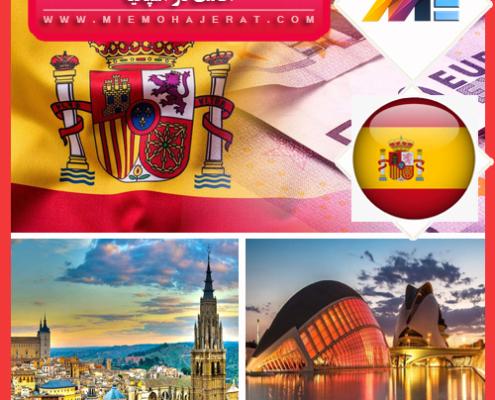 اقامت در اسپانیا